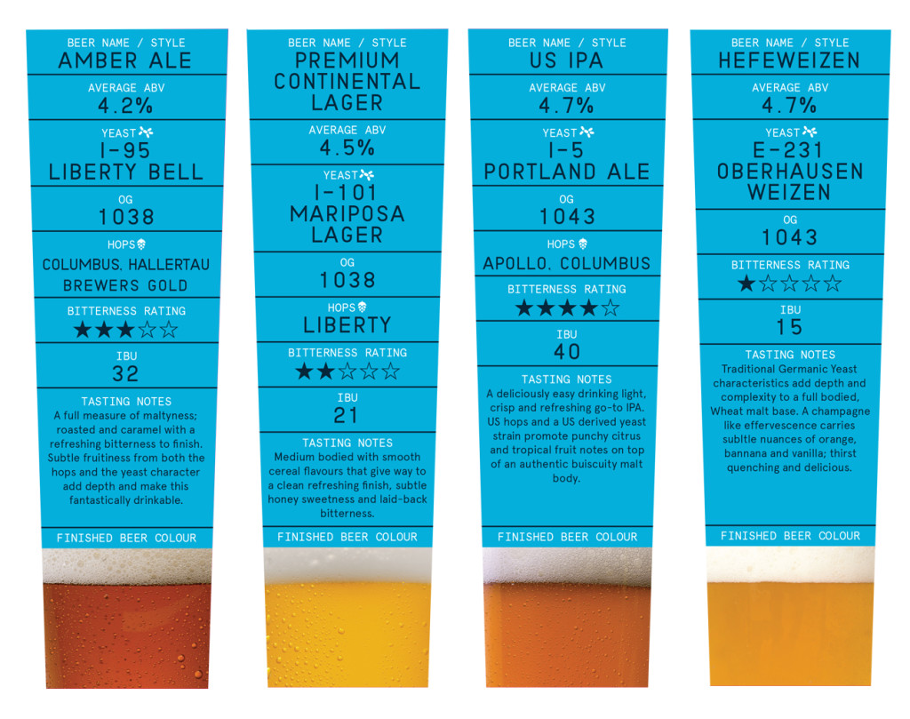 P66 Variety Labels